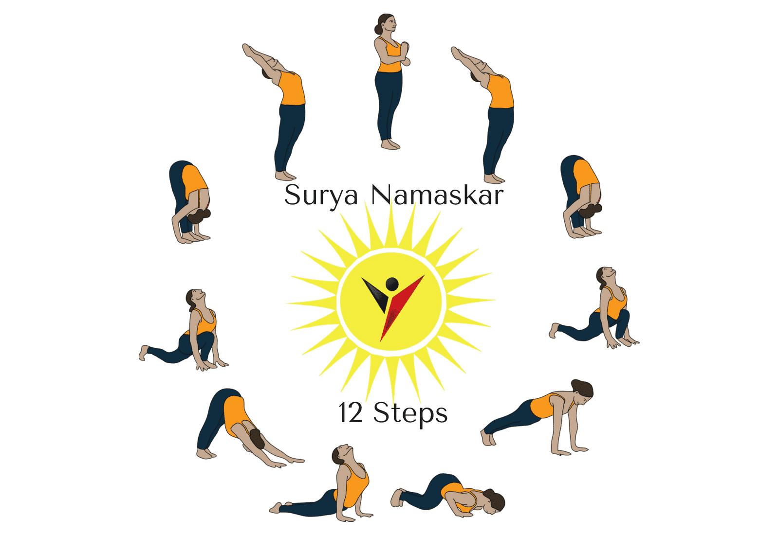 Surya Namaskar Pose Benefits